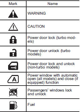 vehicle symbols subaru impreza owners manual subaru impreza rh subarumanuals org Impreza WRX Imprezza Stock Rims
