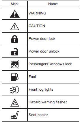 Vehicle Symbols About Vehicle Subaru Outback Owners